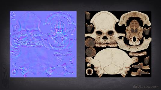 Skull maps